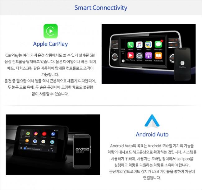 제품기술_Smart Conectivity.jpg
